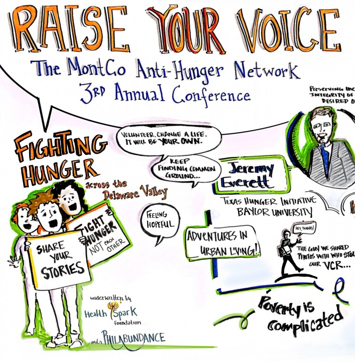 Cartoon for the 3rd annual conference of the MontCo Anti-Hunger Network