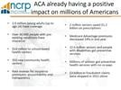 Graphic about the positive impact of the Affordable Care Act